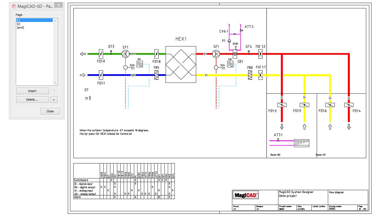 Intelligent multipurpose diagram drawing tool Archives - MagiCAD