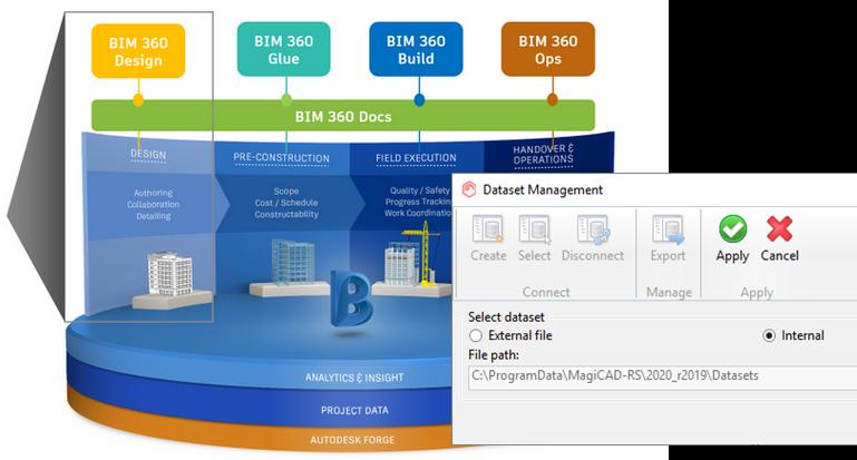 MagiCAD stödjer BIM 360 Design