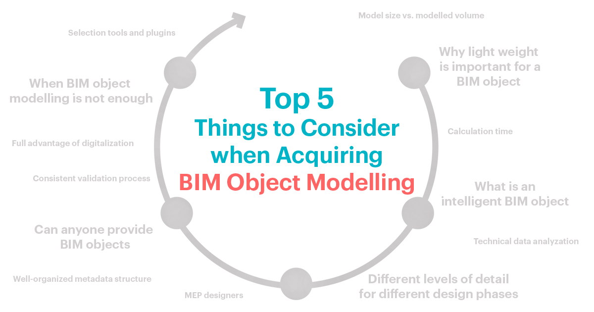 Top5 things to consider when acquiring BIM object modelling