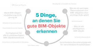 5 Dinge, an denen Sie gute BIM-Objekte erkennen