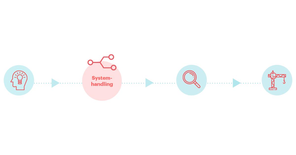 systemahandling